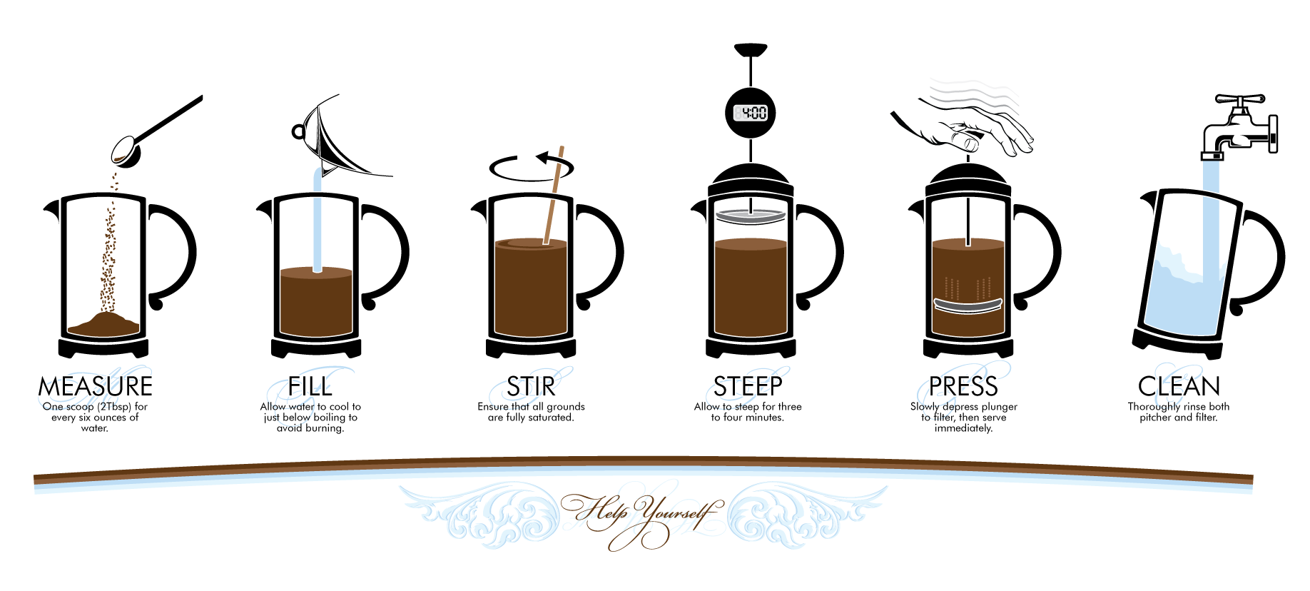 French Press Coffee Maker How To Clean : French Press